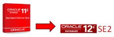 Oracle Database Standard Edition och Oracle Database Standard Edition One försvinner och ersätts av Oracle Database Standard Edition 2 – Detta påverkar dig! Vet du hur?