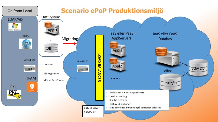 Emineo_ePoP_presentation_180912